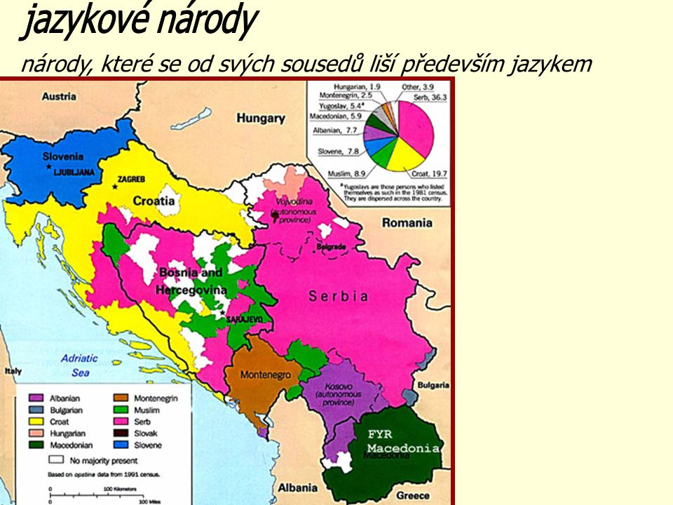 jazykové národy národy, které se od svých sousedů liší především jazykem
