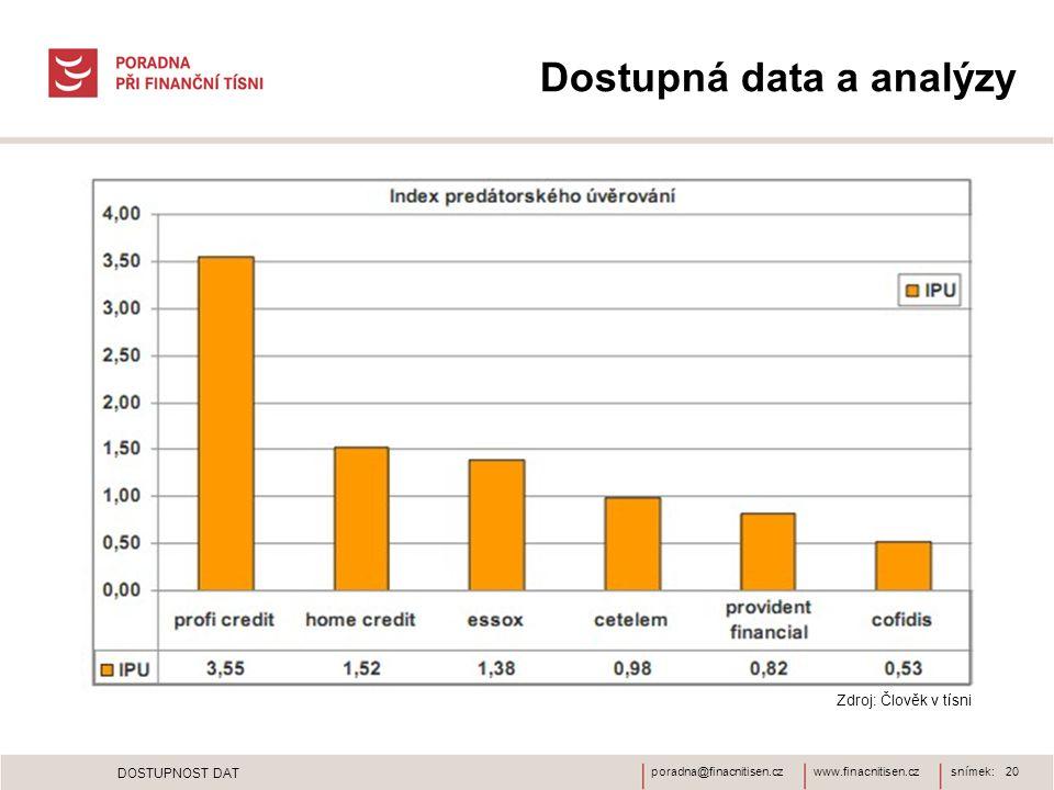 Dostupná data a analýzy