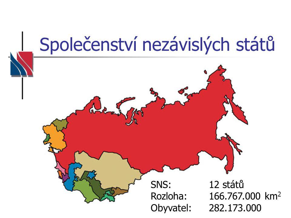 Společenství nezávislých států