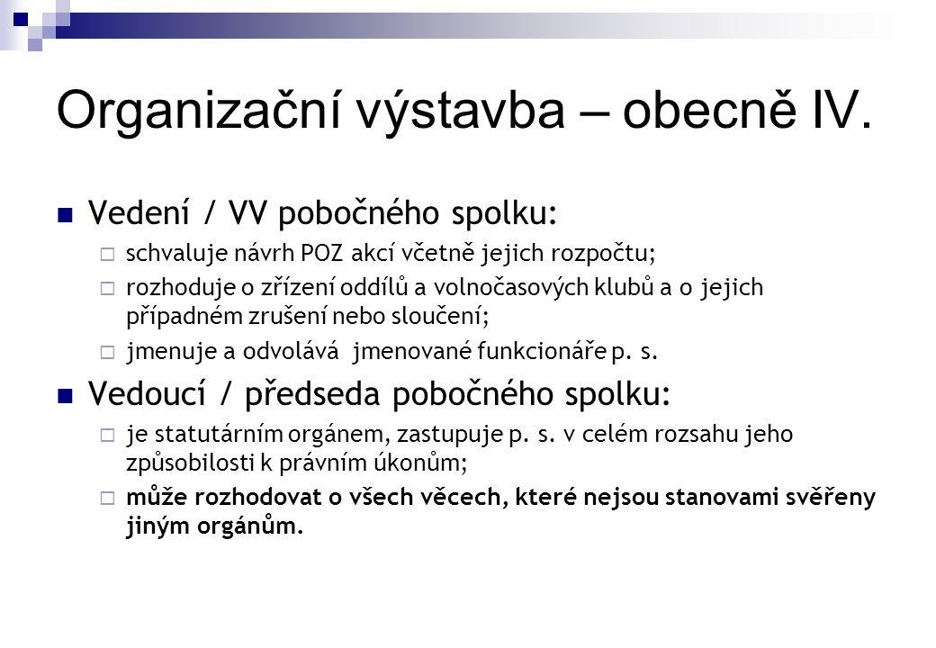 Organizační výstavba – obecně IV.