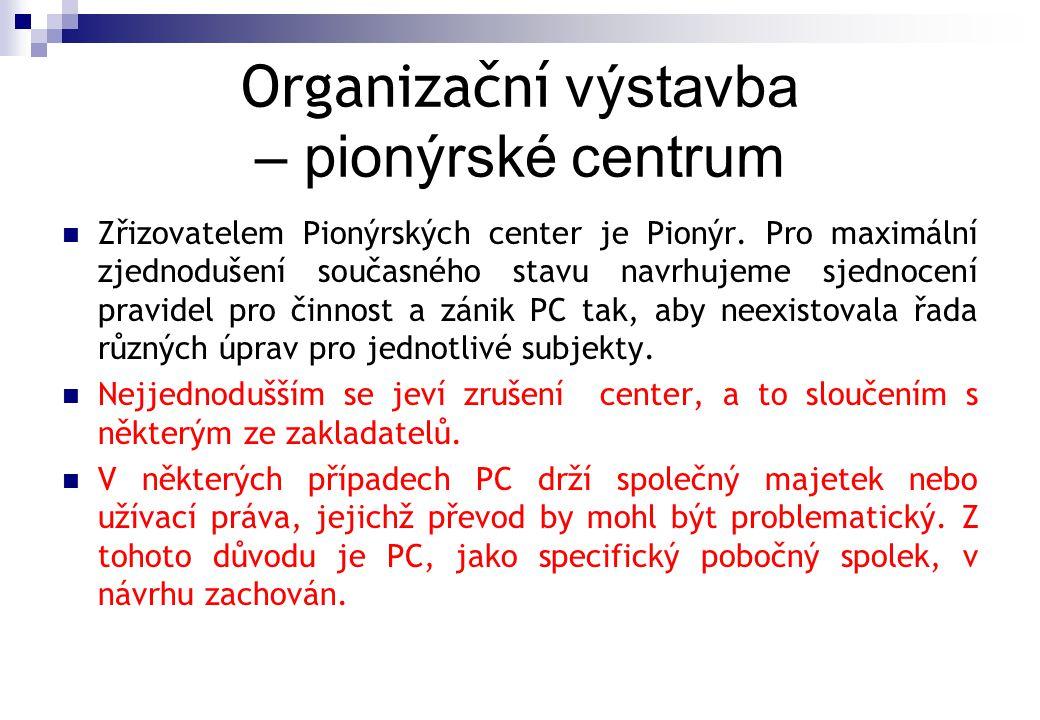 Organizační výstavba – pionýrské centrum