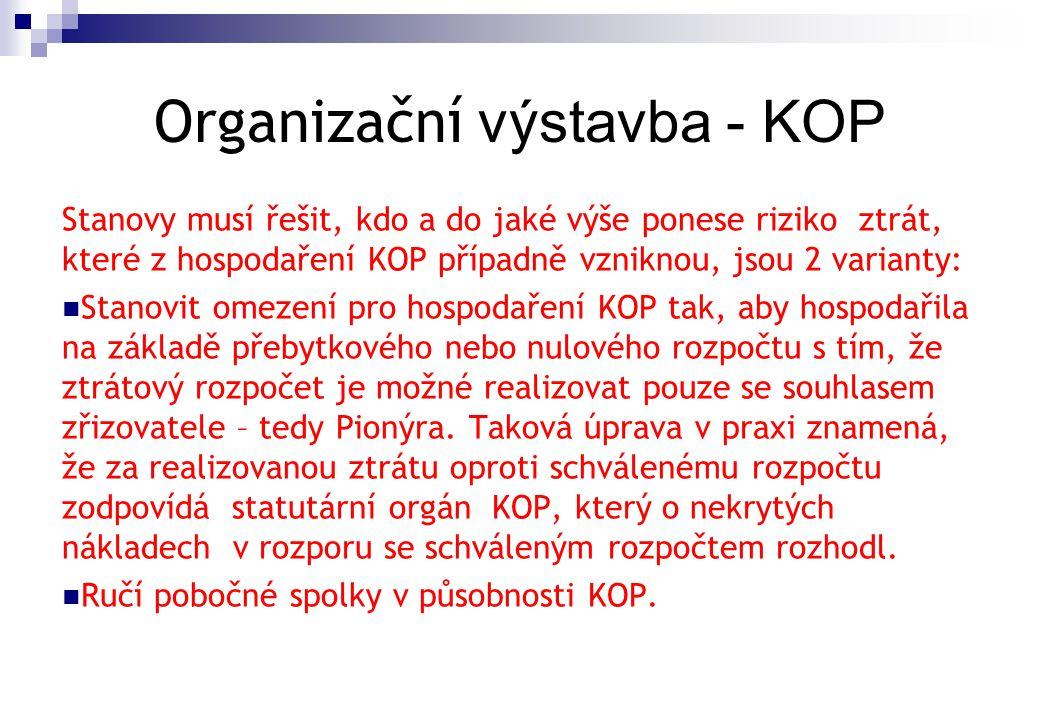 Organizační výstavba - KOP