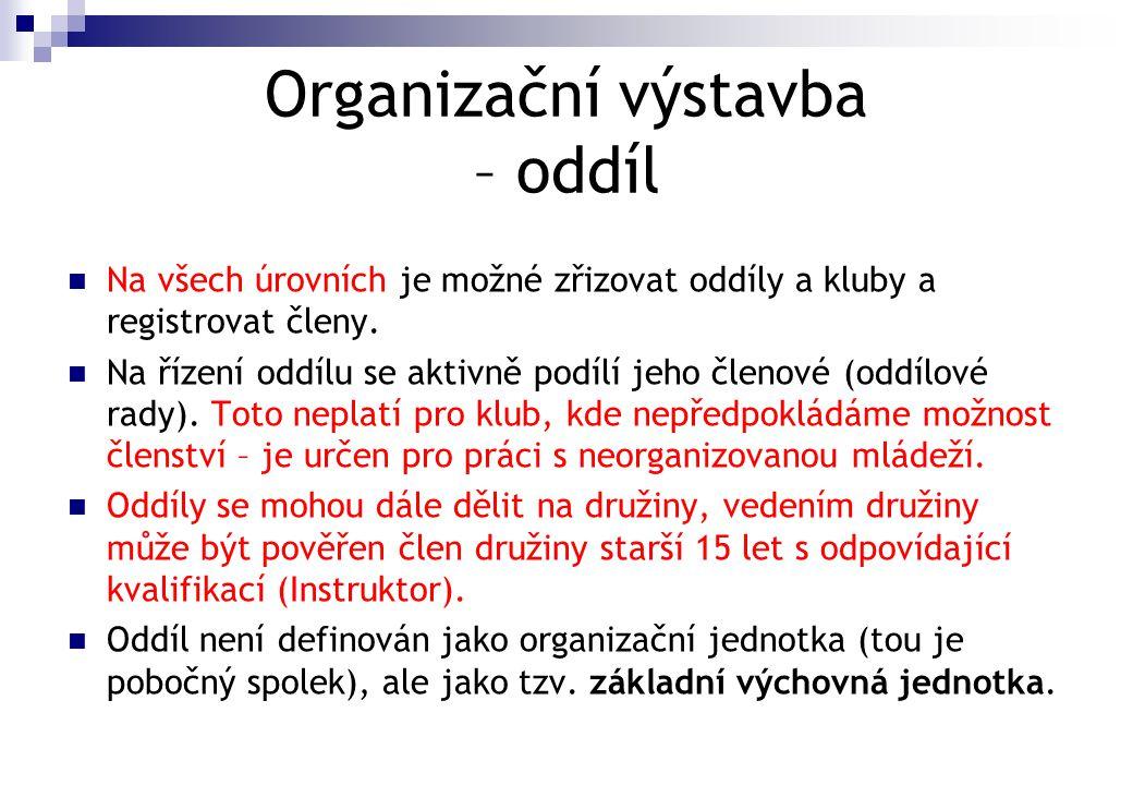 Organizační výstavba – oddíl