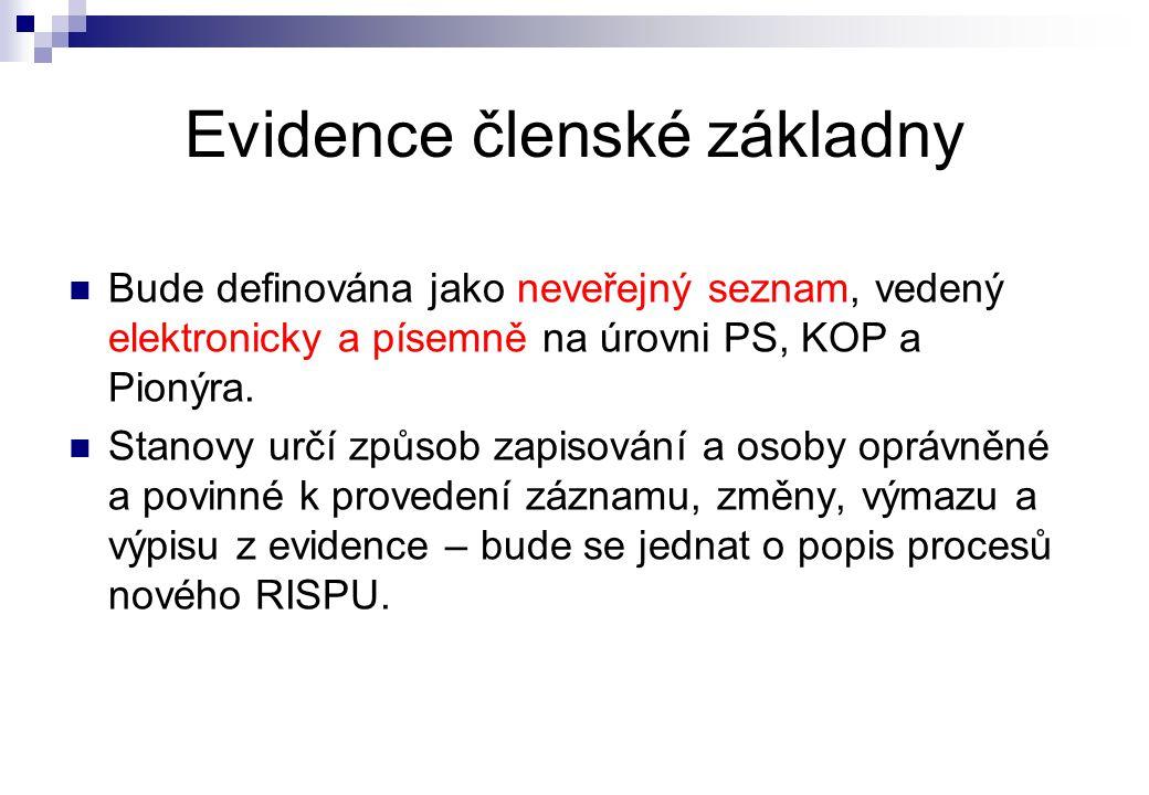 Evidence členské základny