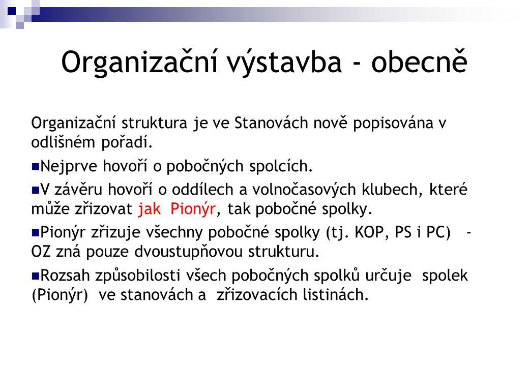 Organizační výstavba - obecně