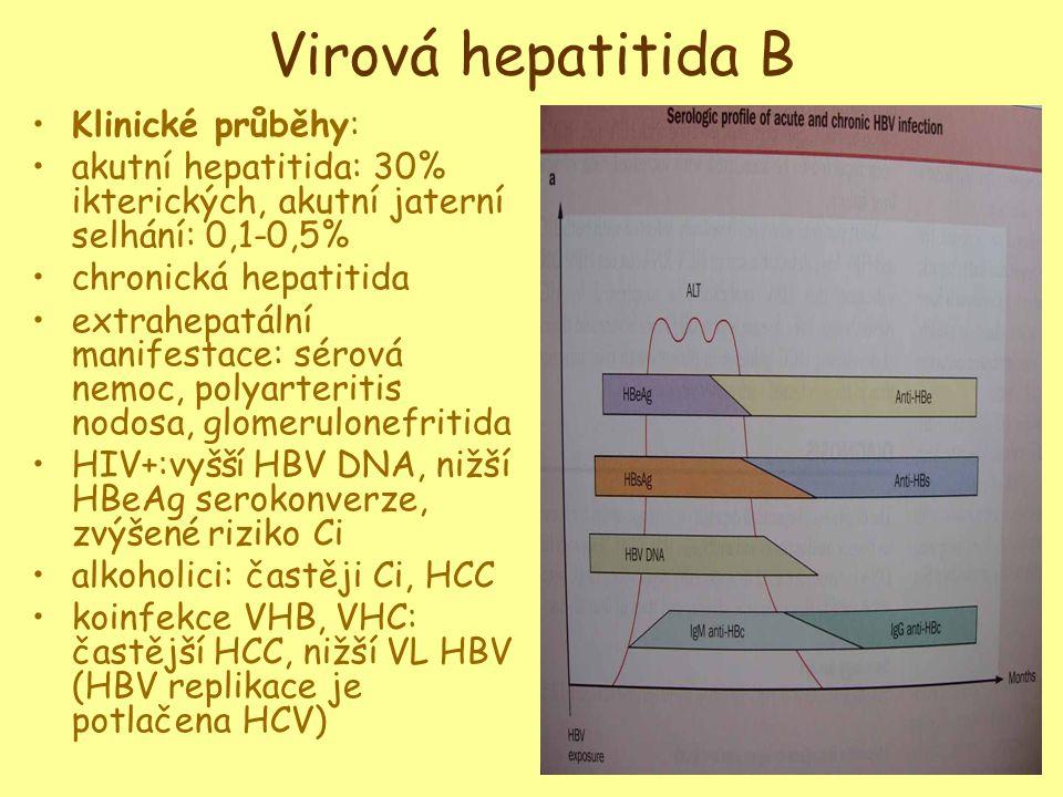 Virová hepatitida B Klinické průběhy: