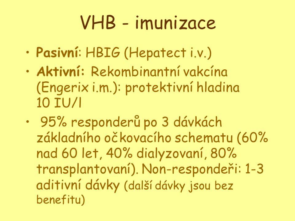 VHB - imunizace Pasivní: HBIG (Hepatect i.v.)