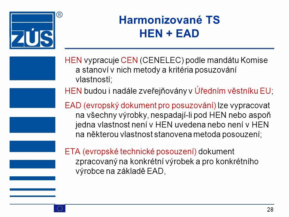 Harmonizované TS HEN + EAD