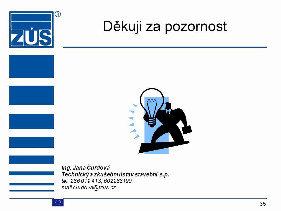 Děkuji za pozornost Ing. Jana Čurdová