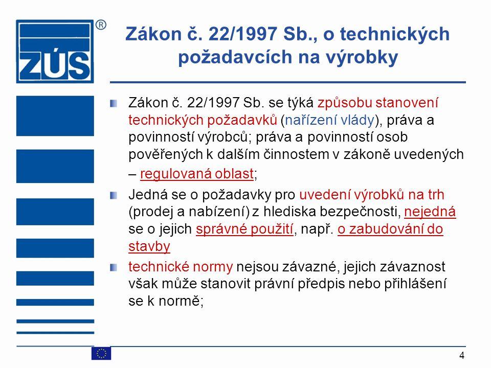 Zákon č. 22/1997 Sb., o technických požadavcích na výrobky
