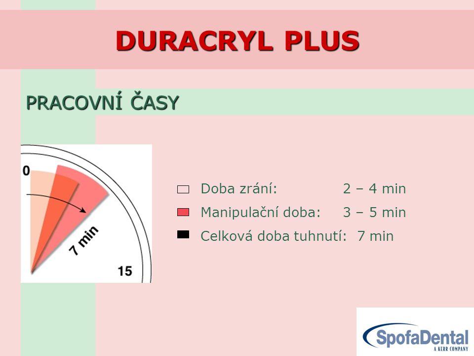 DURACRYL PLUS PRACOVNÍ ČASY Doba zrání: 2 – 4 min