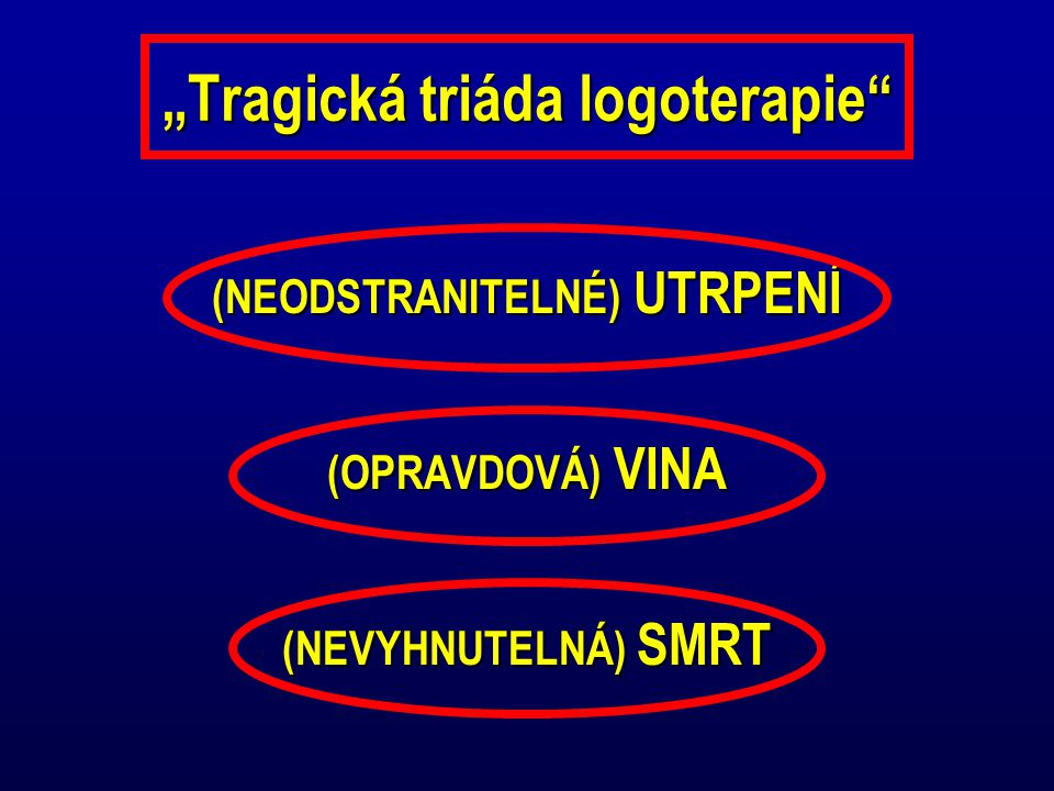 """Tragická triáda logoterapie"
