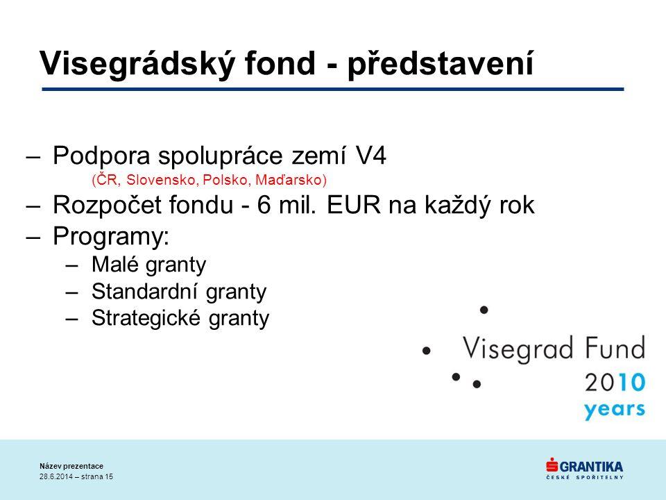 Visegrádský fond - představení