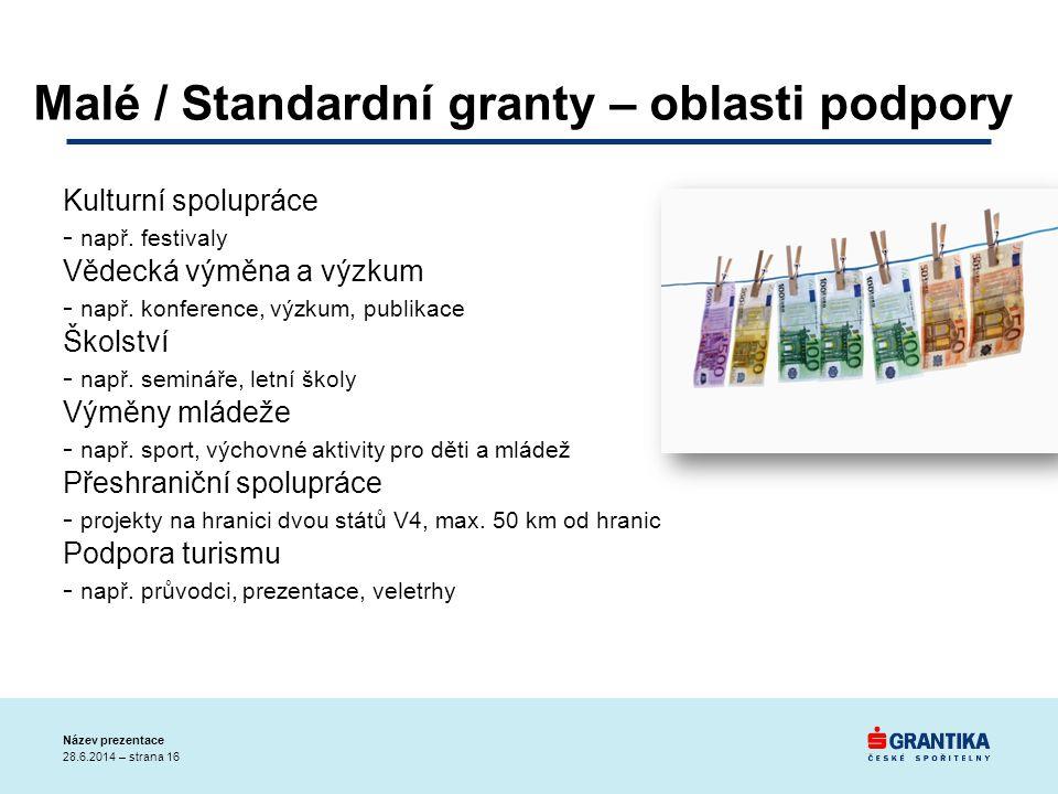 Malé / Standardní granty – oblasti podpory