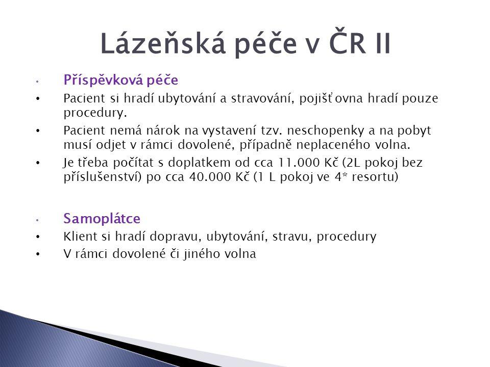 Lázeňská péče v ČR II Příspěvková péče Samoplátce