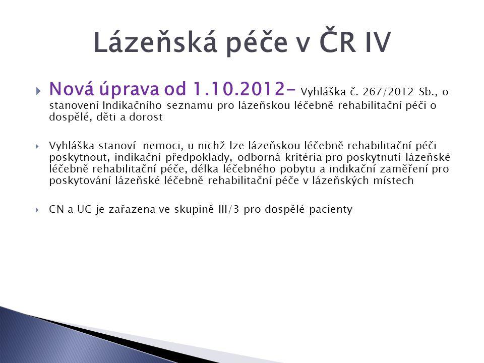 Lázeňská péče v ČR IV