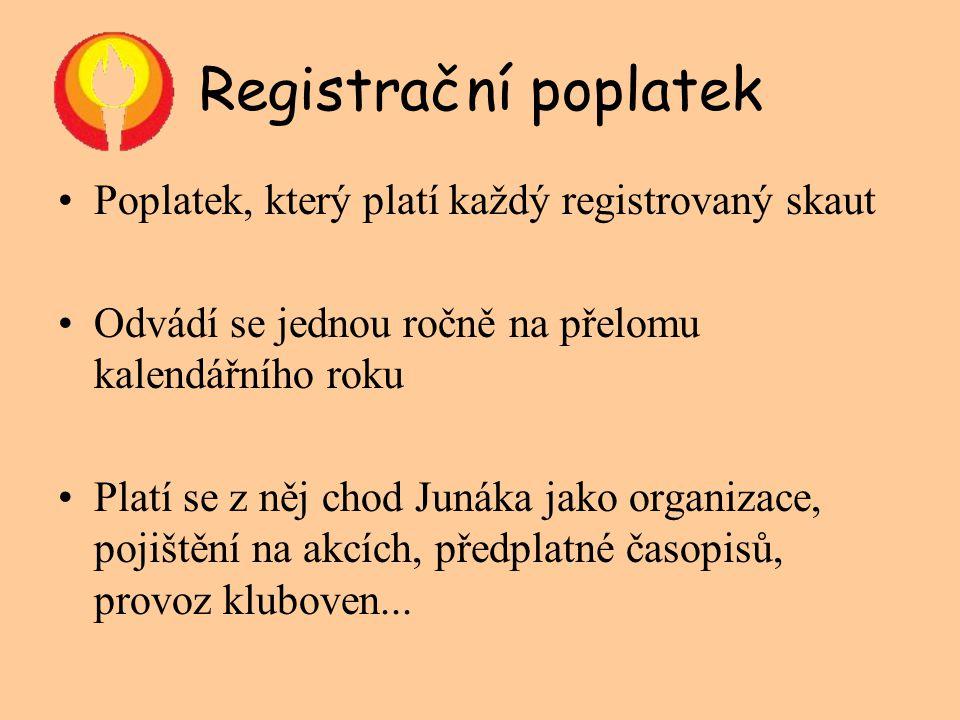 Registrační poplatek Poplatek, který platí každý registrovaný skaut