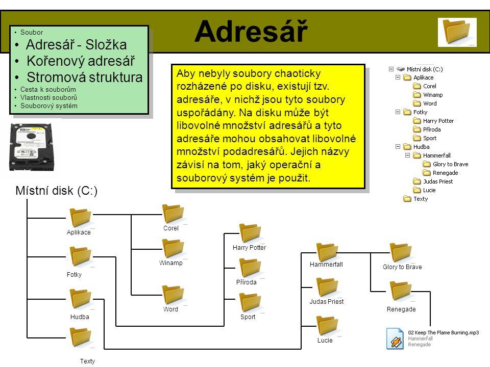 Adresář Adresář - Složka Kořenový adresář Stromová struktura