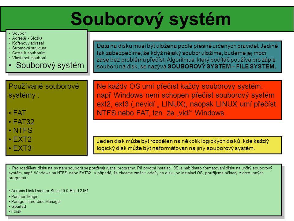 Souborový systém Souborový systém Používané souborové systémy : FAT