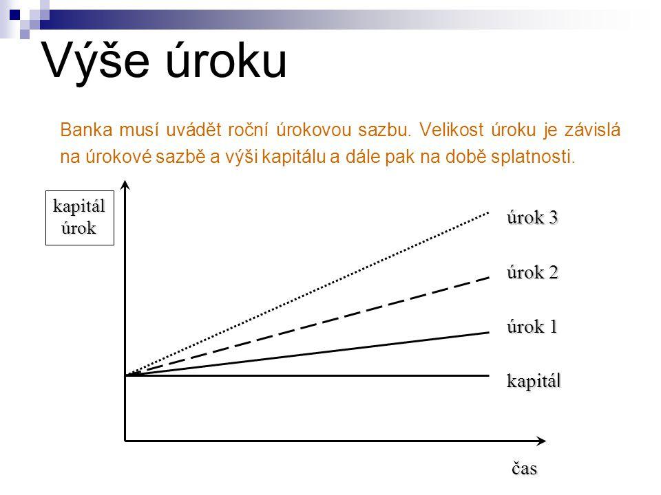 Výše úroku Banka musí uvádět roční úrokovou sazbu. Velikost úroku je závislá na úrokové sazbě a výši kapitálu a dále pak na době splatnosti.