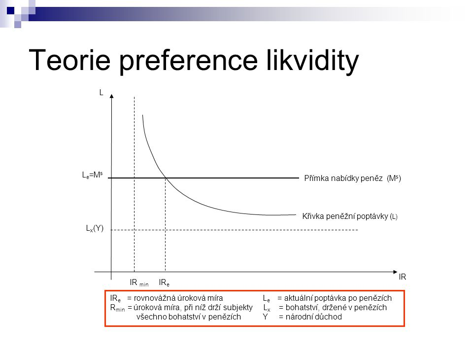 Teorie preference likvidity