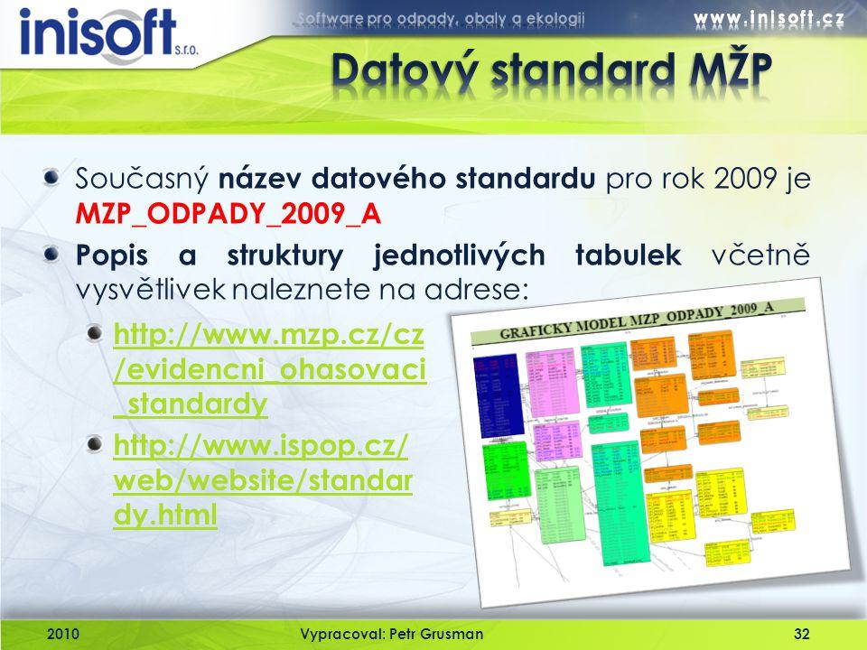 Datový standard MŽP Současný název datového standardu pro rok 2009 je MZP_ODPADY_2009_A.