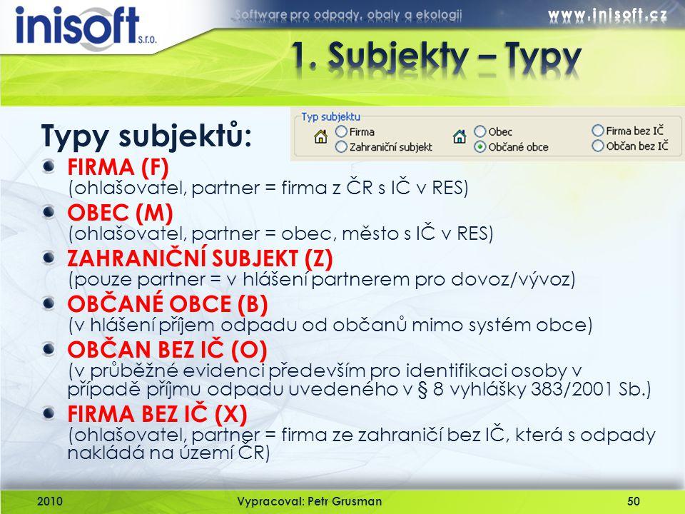 1. Subjekty – Typy Typy subjektů: