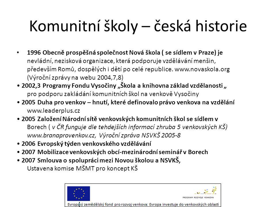 Komunitní školy – česká historie