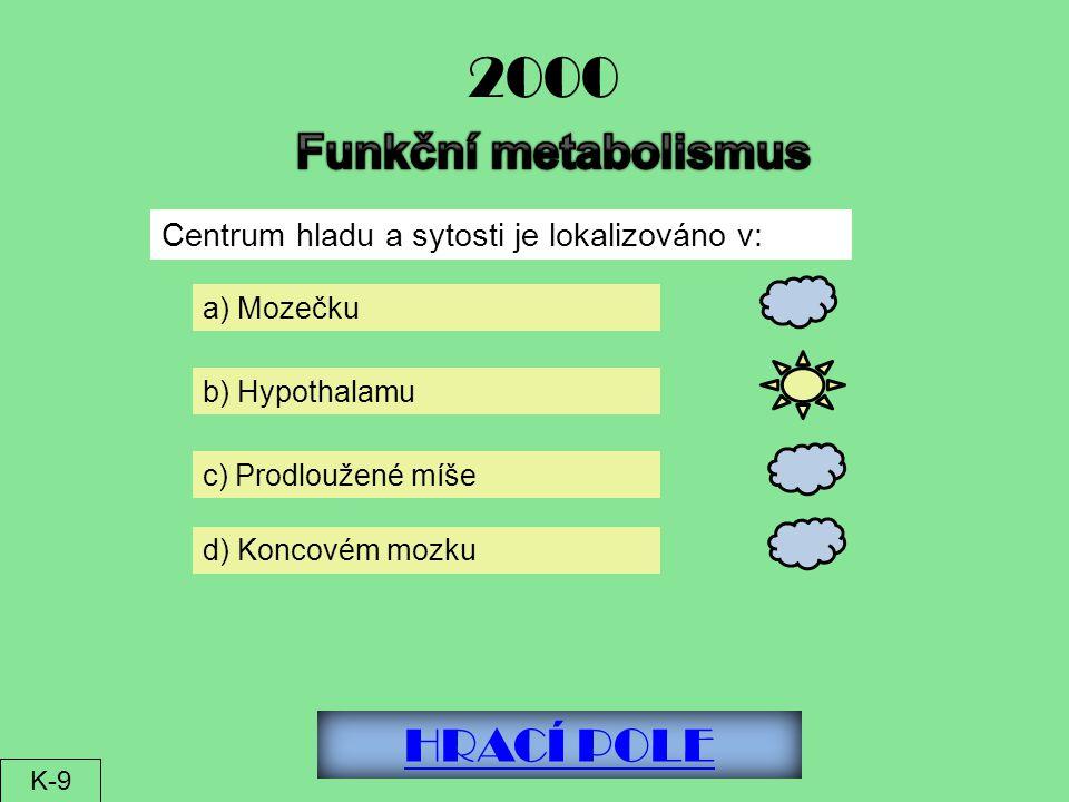 2000 Funkční metabolismus HRACÍ POLE