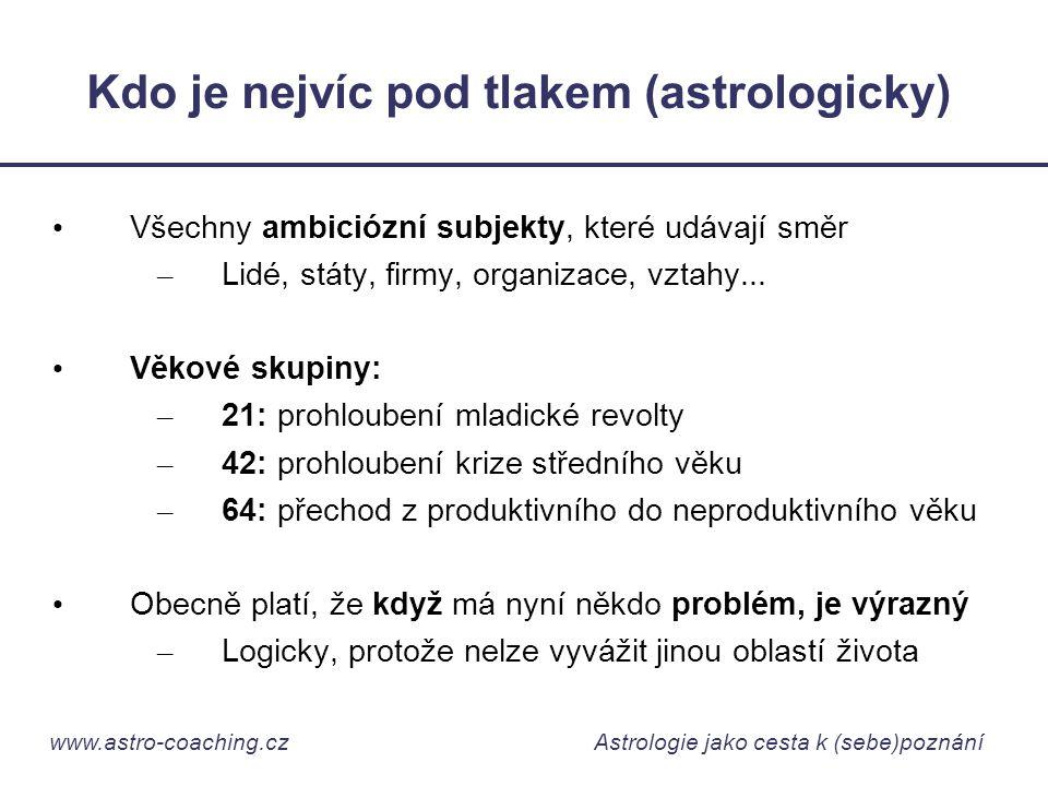 Kdo je nejvíc pod tlakem (astrologicky)