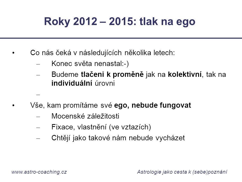 Roky 2012 – 2015: tlak na ego Co nás čeká v následujících několika letech: Konec světa nenastal:-)