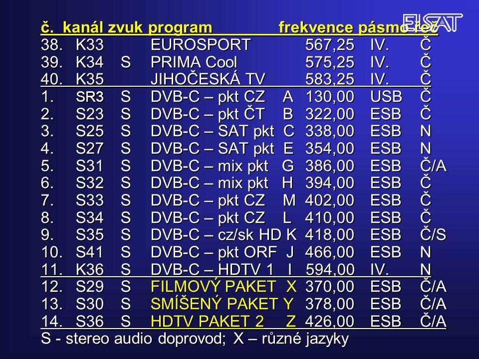 č. kanál zvuk program frekvence pásmo řeč 38. K33. EUROSPORT. 567,25