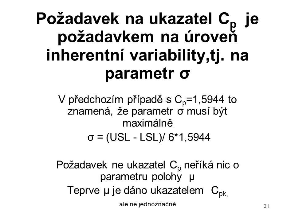 Požadavek na ukazatel Cp je požadavkem na úroveň inherentní variability,tj. na parametr σ