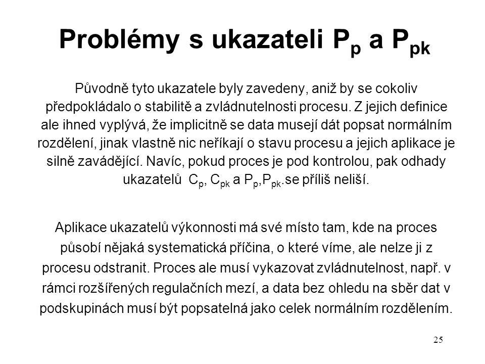 Problémy s ukazateli Pp a Ppk