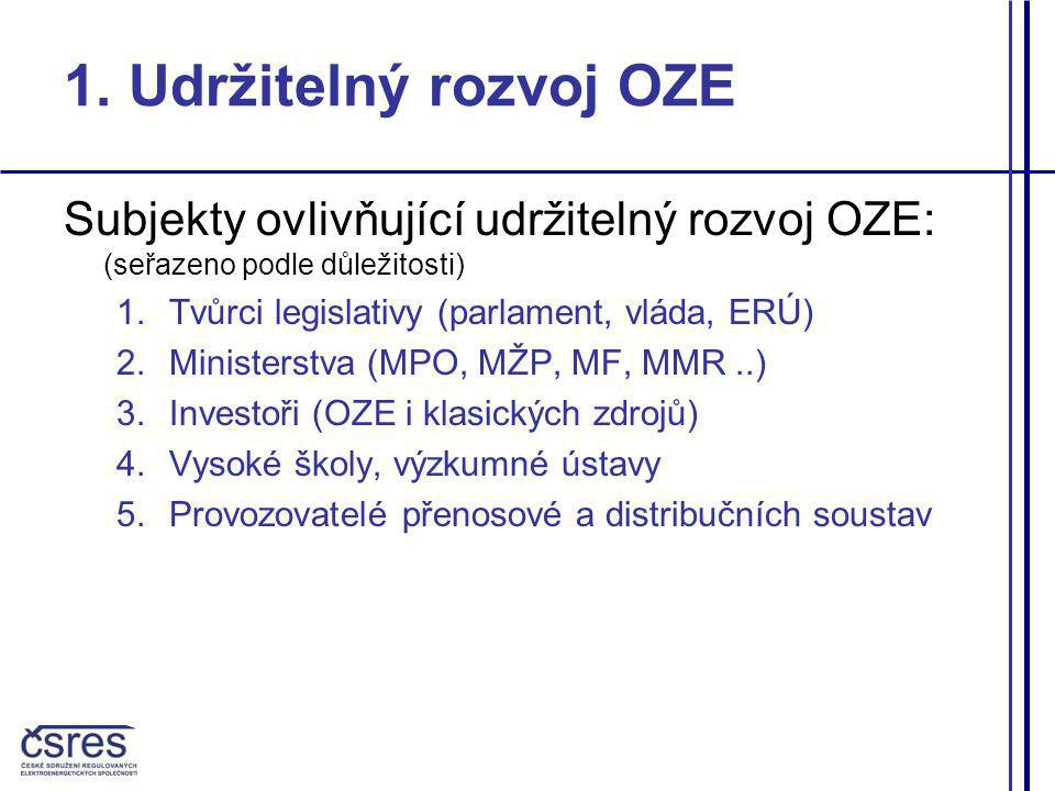 1. Udržitelný rozvoj OZE Subjekty ovlivňující udržitelný rozvoj OZE: (seřazeno podle důležitosti) Tvůrci legislativy (parlament, vláda, ERÚ)