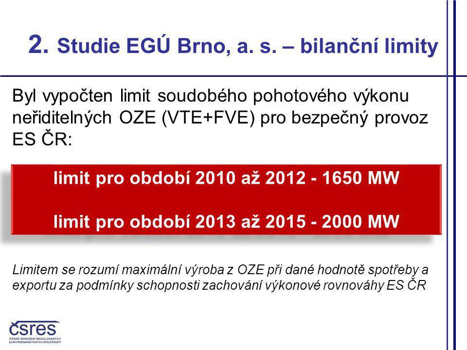 2. Studie EGÚ Brno, a. s. – bilanční limity