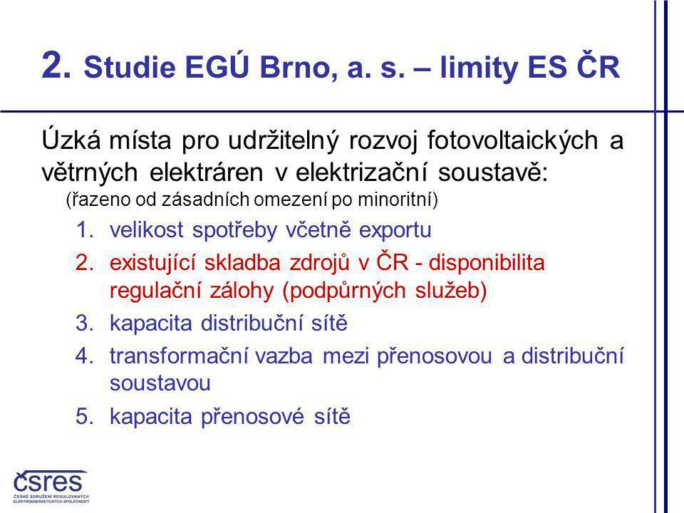 2. Studie EGÚ Brno, a. s. – limity ES ČR