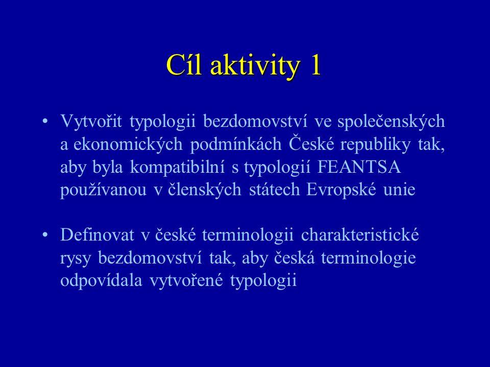 Cíl aktivity 1
