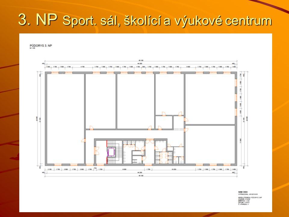 3. NP Sport. sál, školící a výukové centrum