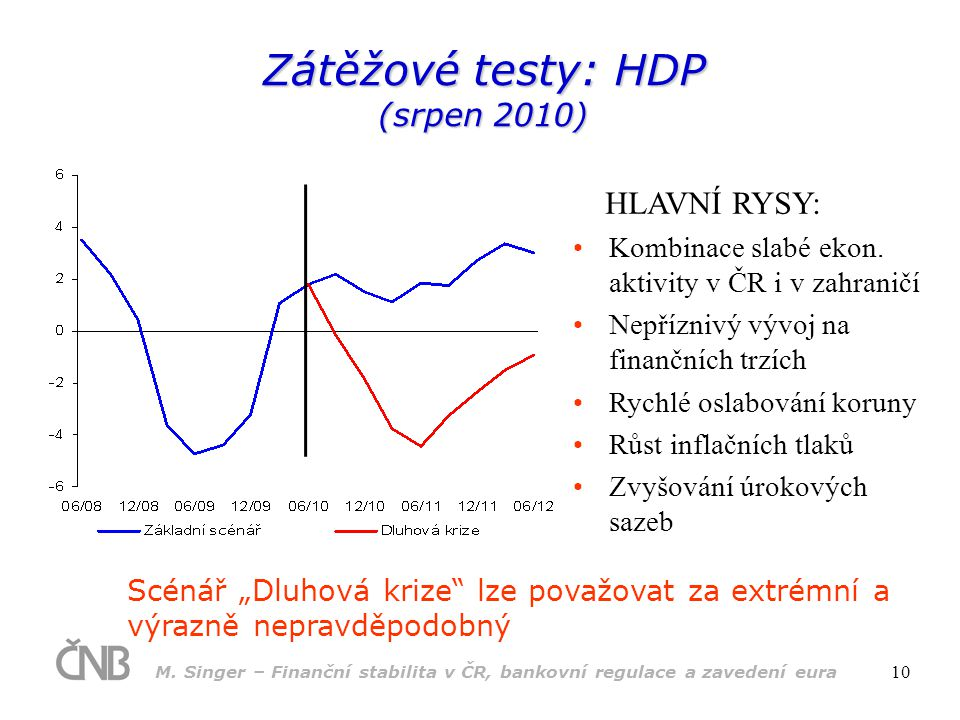 Zátěžové testy: HDP (srpen 2010)