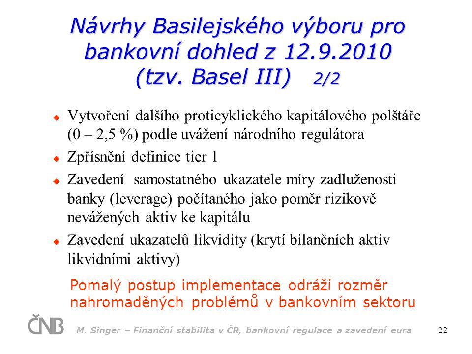 Návrhy Basilejského výboru pro bankovní dohled z 12. 9. 2010 (tzv