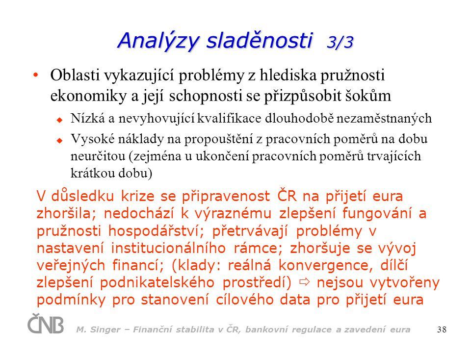 Analýzy sladěnosti 3/3 Oblasti vykazující problémy z hlediska pružnosti ekonomiky a její schopnosti se přizpůsobit šokům.