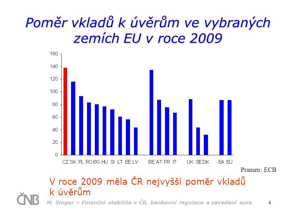 Poměr vkladů k úvěrům ve vybraných zemích EU v roce 2009