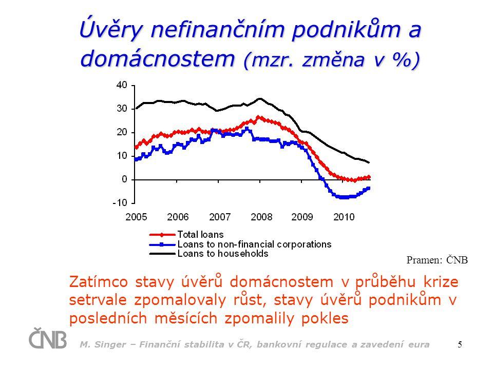 Úvěry nefinančním podnikům a domácnostem (mzr. změna v %)