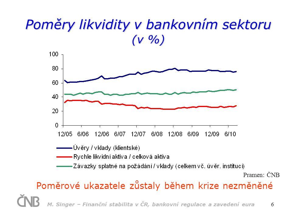 Poměry likvidity v bankovním sektoru (v %)