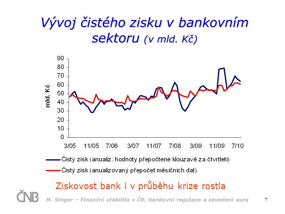 Vývoj čistého zisku v bankovním sektoru (v mld. Kč)