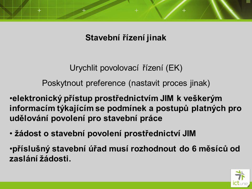 Urychlit povolovací řízení (EK)