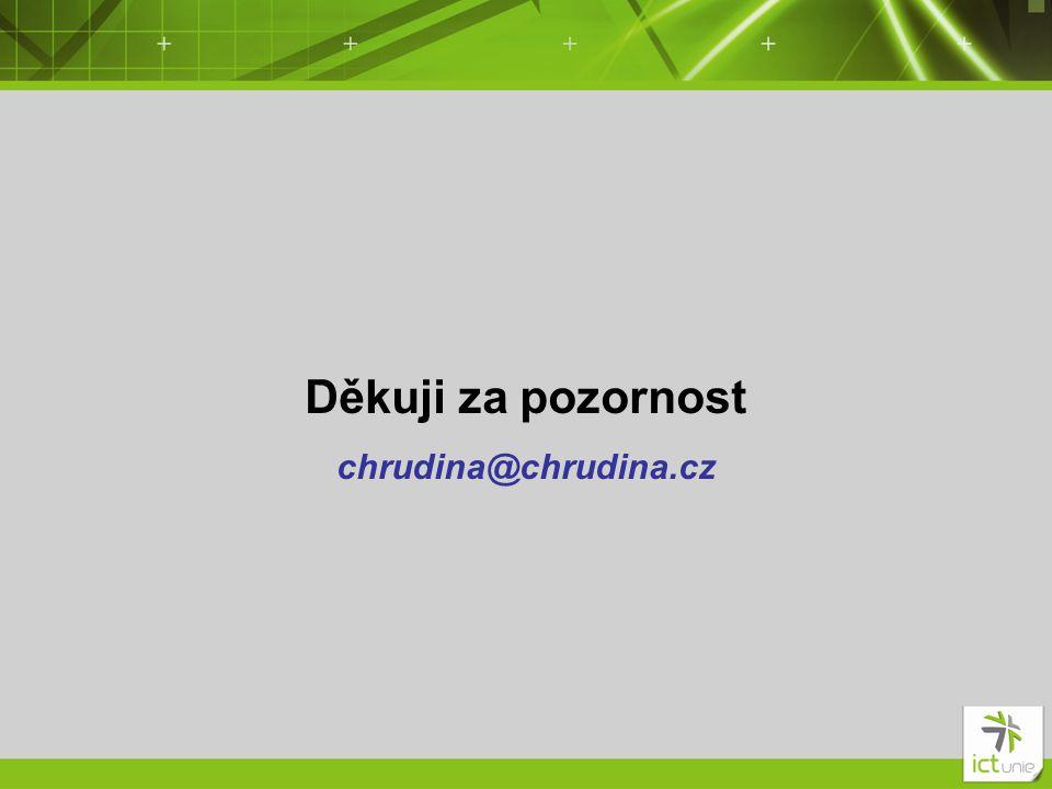 Děkuji za pozornost chrudina@chrudina.cz