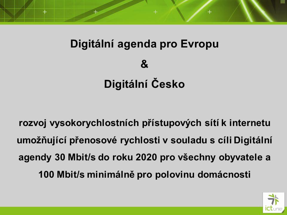 Digitální agenda pro Evropu