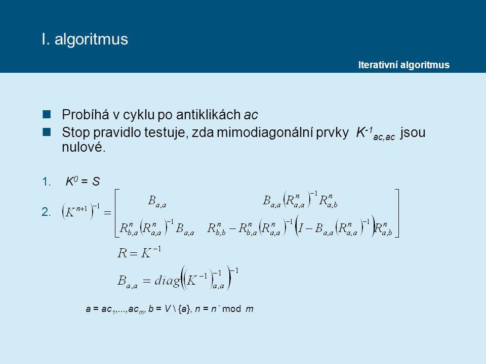 I. algoritmus Probíhá v cyklu po antiklikách ac